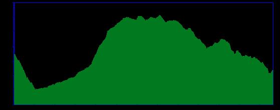 etapa4_perfil